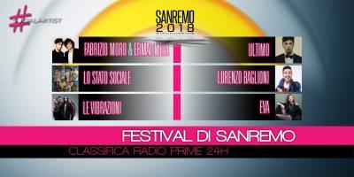 Festival di Sanremo, classifica radiofonica Earone delle prime 24h!