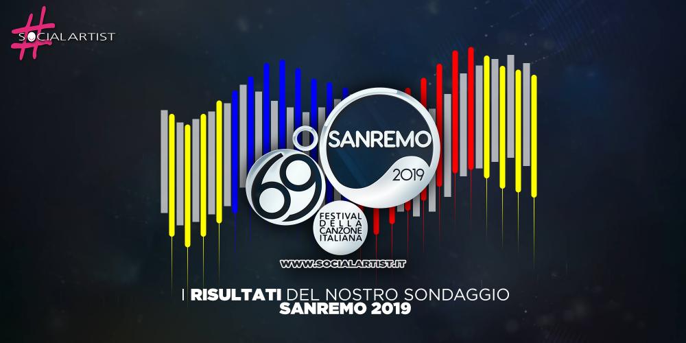 Sanremo 2019, risultati della votazione sui nostri social